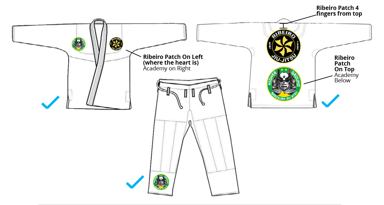 HGBJJ Uniform Guideline Do
