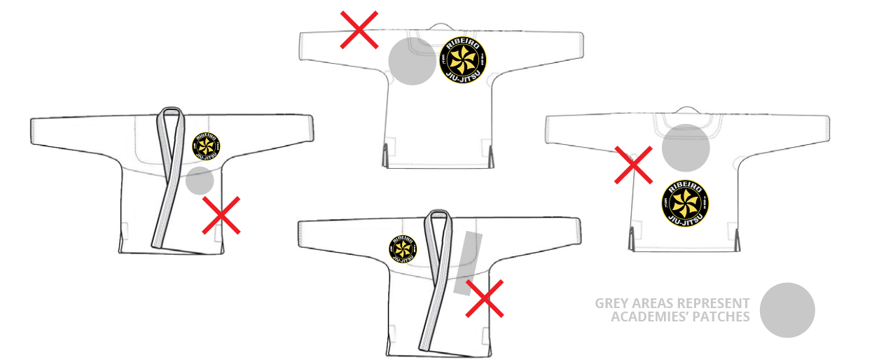 HGBJJ Uniform Guideline Donts